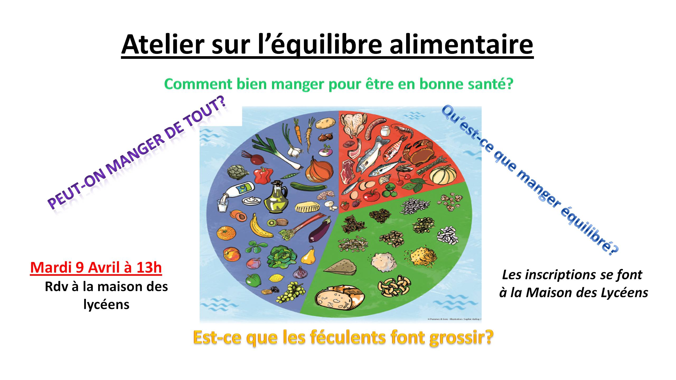 Atelier Equilibre alimentaire